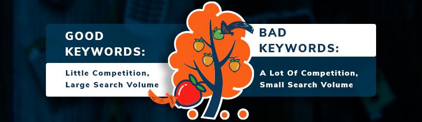 """Good vs Bad Keywords to Target & """"Low-Hanging Fruit"""""""