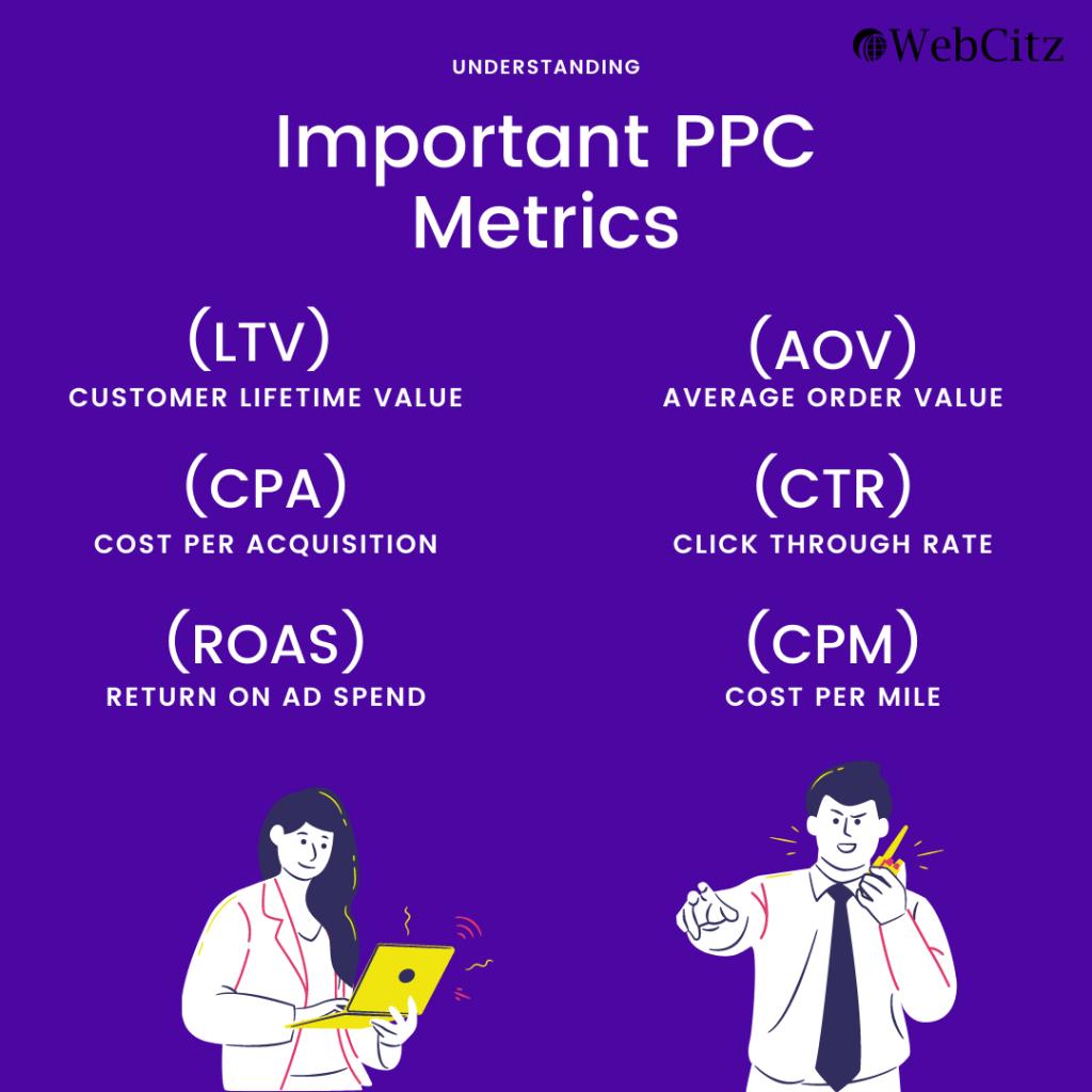 important ppc management metrics